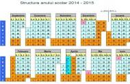 A fost publicata structura anului Scolar 2014-2015